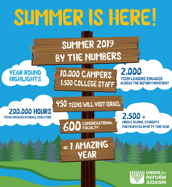 summer_2019_infographic_small.jpg
